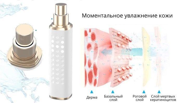 водородный спрей