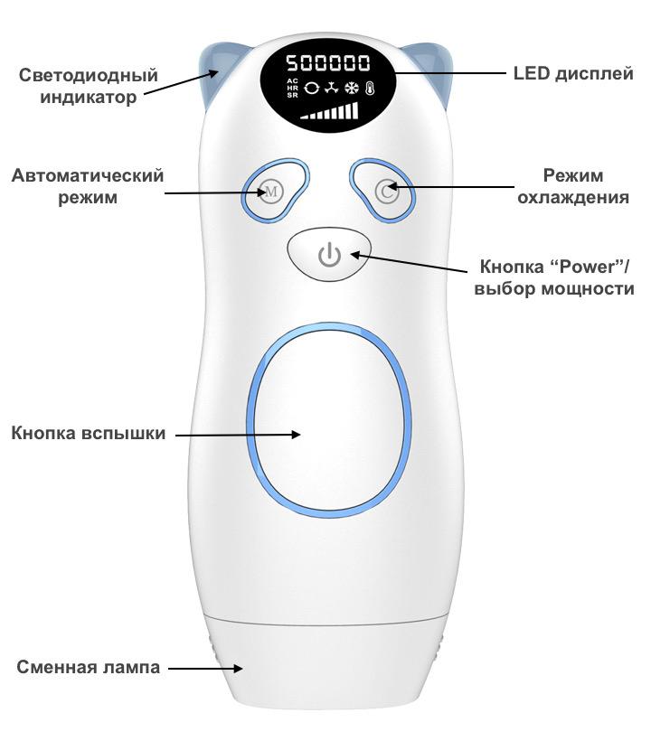 фотоэпилятор для дома, технология IPL