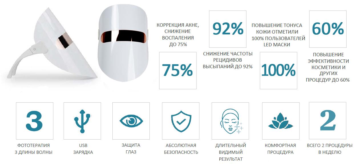 фотодинамическая терапия маска светодиодная, LED-маска